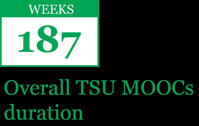 185 Hours of MOOCs