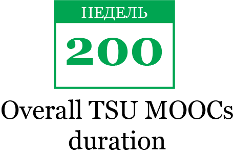 200 Weeks of MOOCs